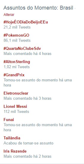 Iris-trending-topics-Brasil