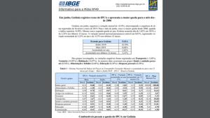 IPCA apresenta maior queda para o mês de junho desde 2006 em Goiânia