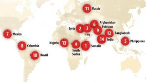 Brasil é destaque negativo em dados recentes sobre perseguição a jornalistas