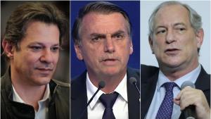 Datafolha: Bolsonaro tem 40% dos votos válidos; Haddad, 25%; Ciro, 15%