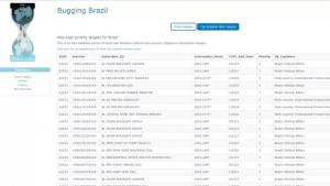 WikiLeaks divulga lista com 29 telefones espionados no Brasil pelos EUA